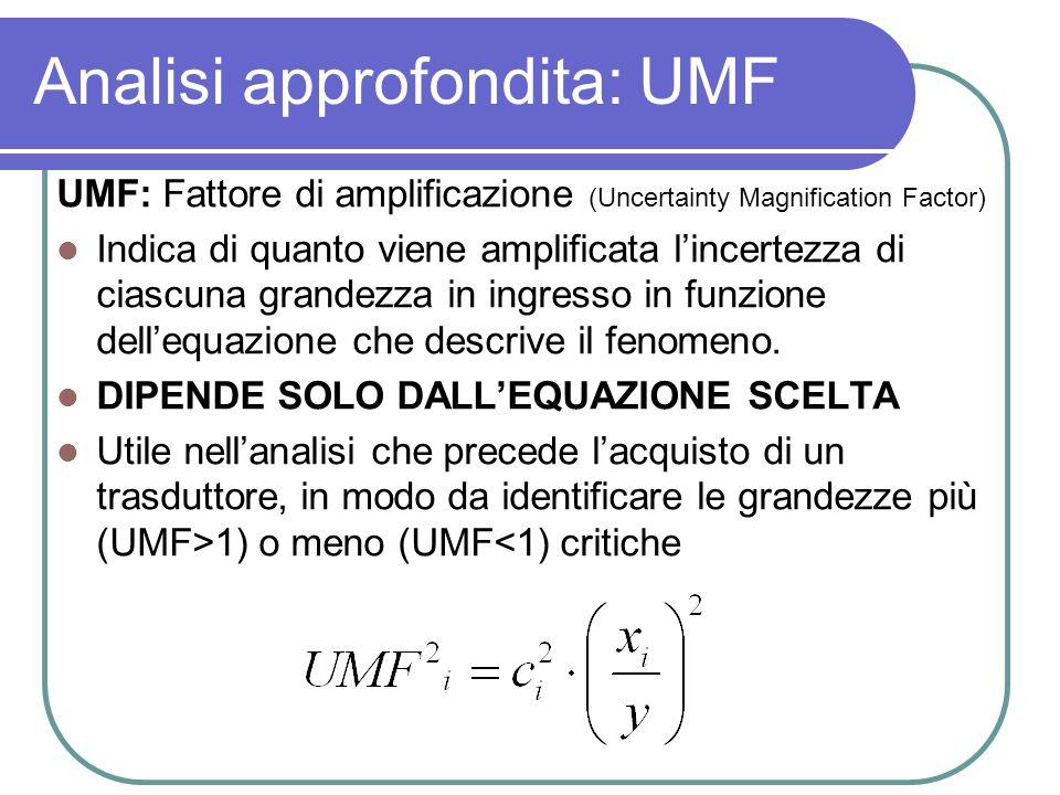 Analisi approfondita: UMF