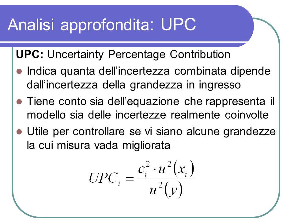 Analisi approfondita: UPC