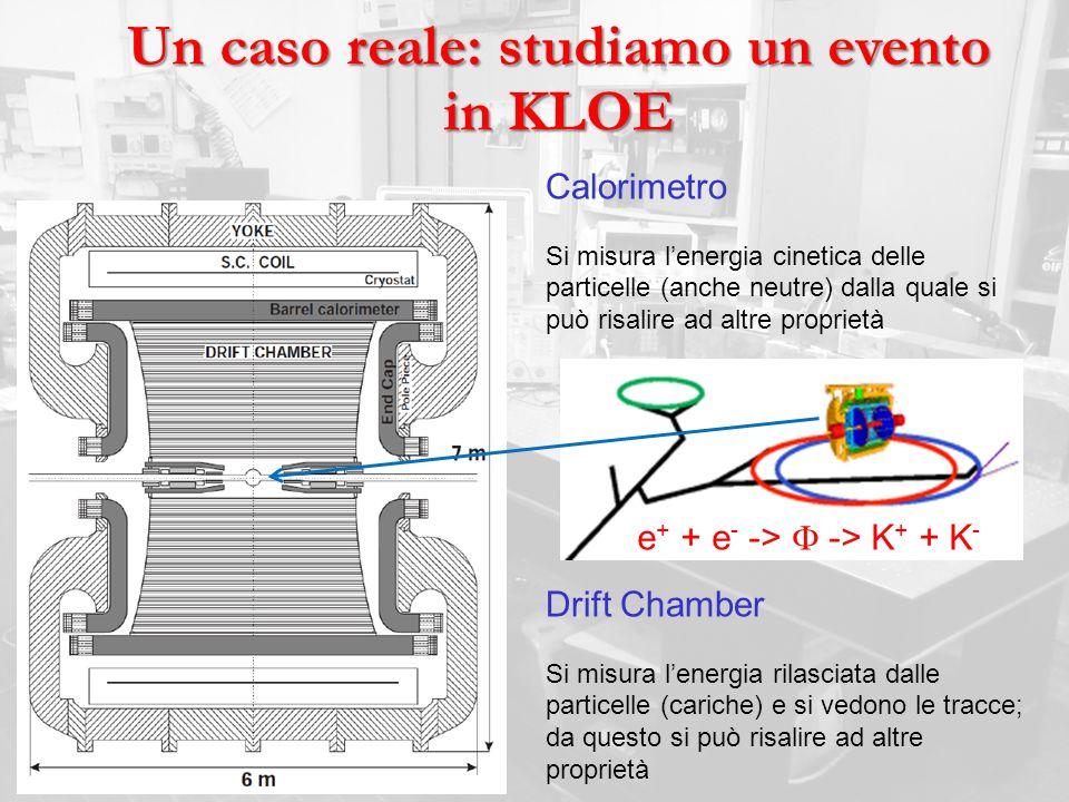 Un caso reale: studiamo un evento in KLOE