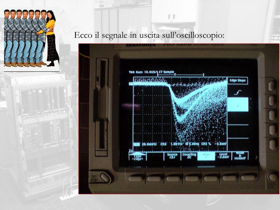 Ecco il segnale in uscita sull'oscilloscopio: