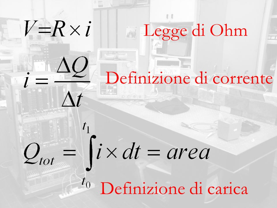 Legge di Ohm Definizione di corrente Definizione di carica