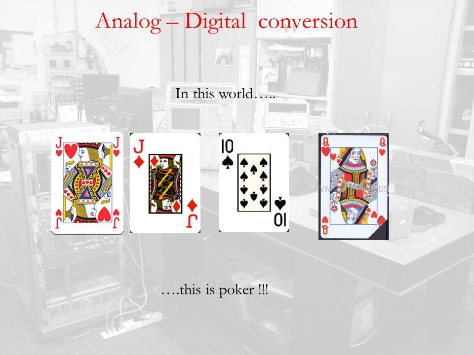 Analog – Digital conversion