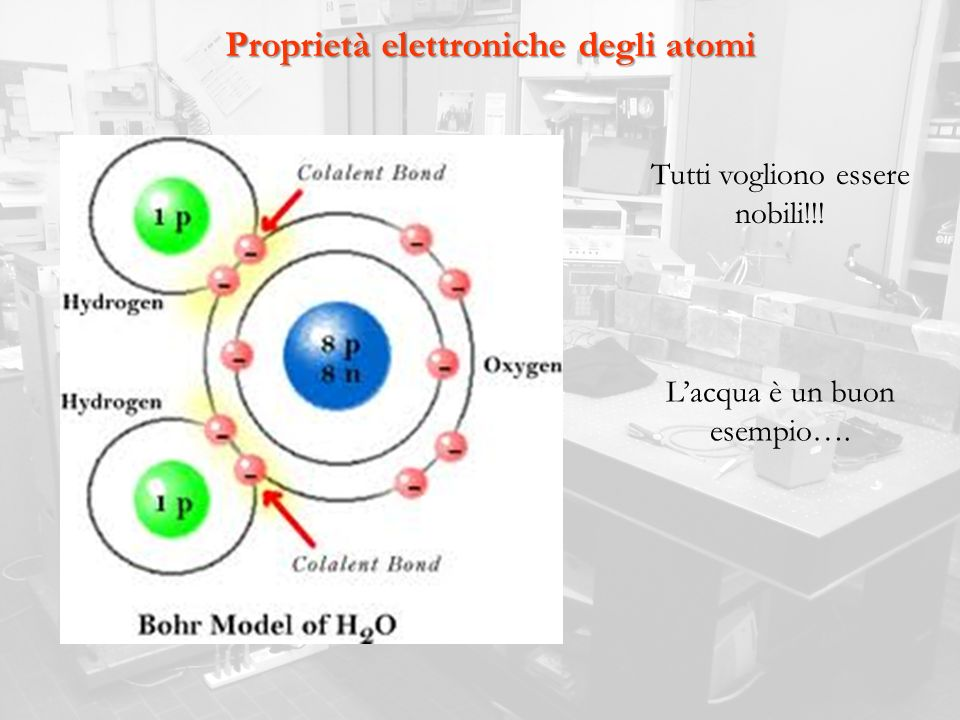 Proprietà elettroniche degli atomi
