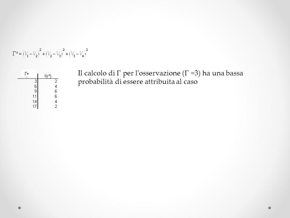 Il calcolo di G per l'osservazione (G =3) ha una bassa probabilità di essere attribuita al caso