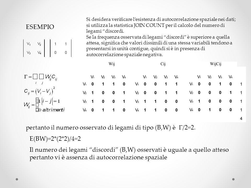 pertanto il numero osservato di legami di tipo (B,W) è /2=2.