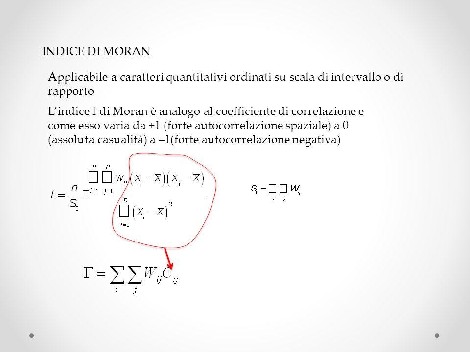 INDICE DI MORAN Applicabile a caratteri quantitativi ordinati su scala di intervallo o di rapporto.