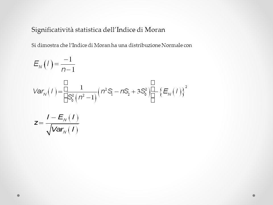 Significatività statistica dell'Indice di Moran