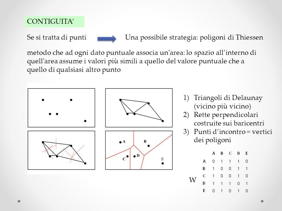 CONTIGUITA' Se si tratta di punti. Una possibile strategia: poligoni di Thiessen.