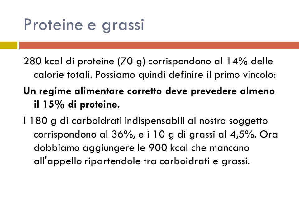 Proteine e grassi 280 kcal di proteine (70 g) corrispondono al 14% delle calorie totali. Possiamo quindi definire il primo vincolo: