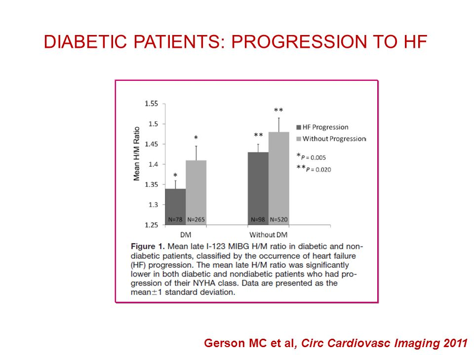 DIABETIC PATIENTS: progression to HF