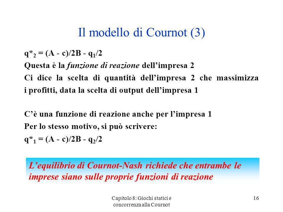 Il modello di Cournot (3)