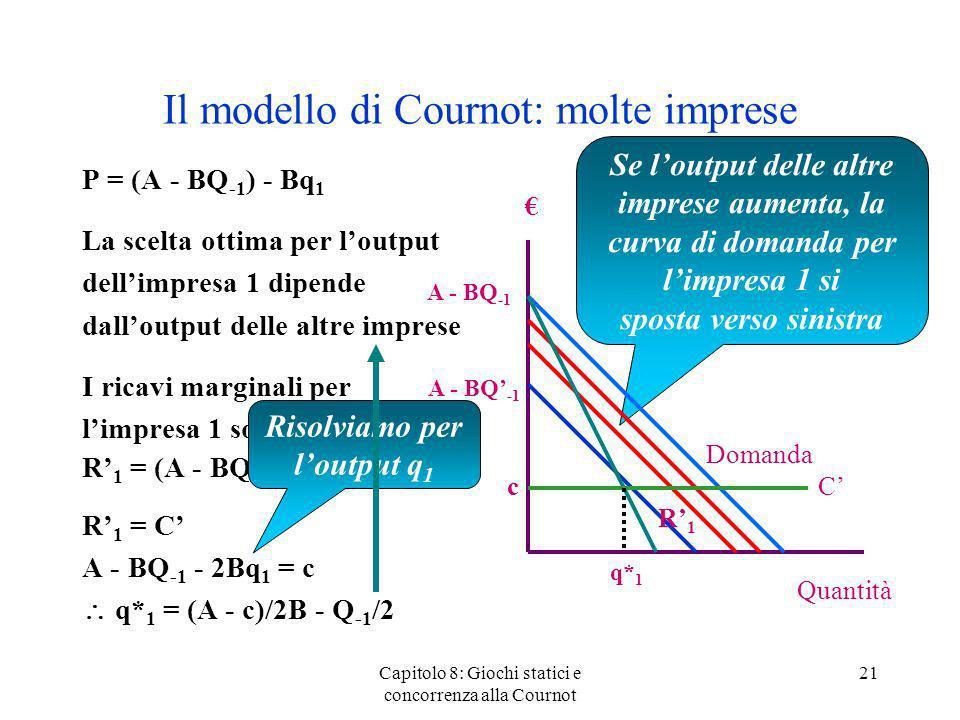 Il modello di Cournot: molte imprese
