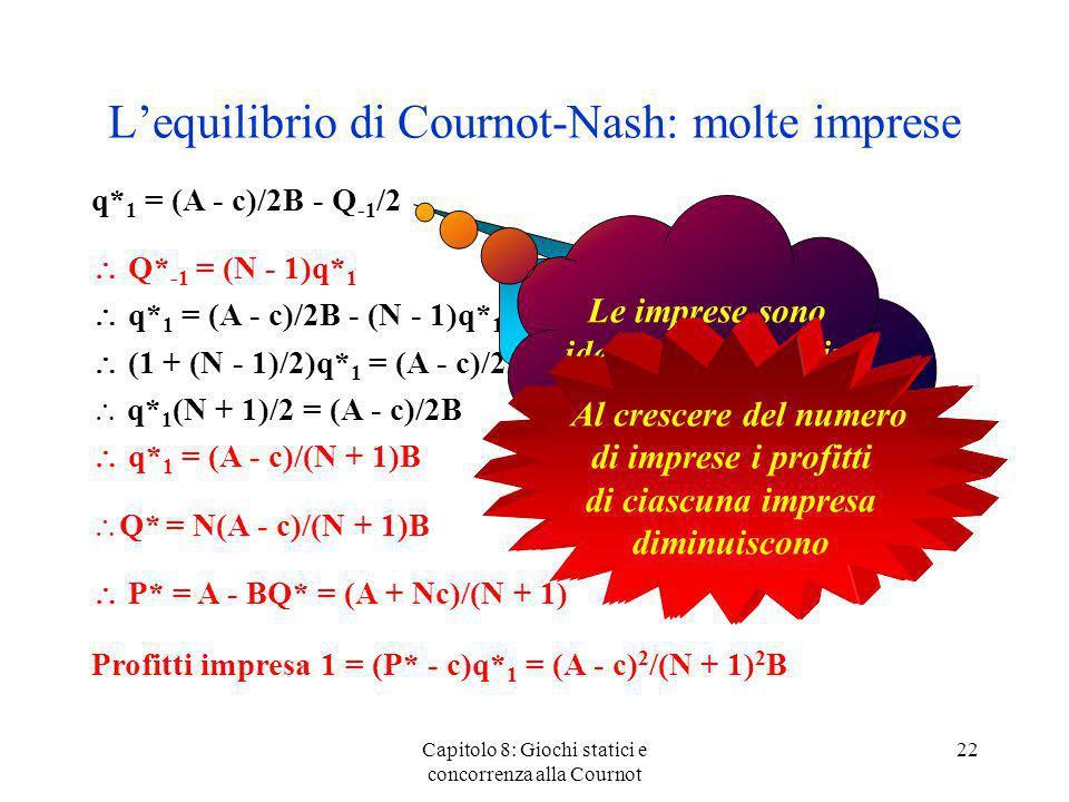 L'equilibrio di Cournot-Nash: molte imprese