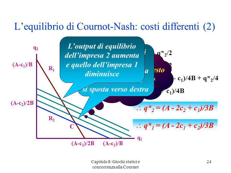 L'equilibrio di Cournot-Nash: costi differenti (2)