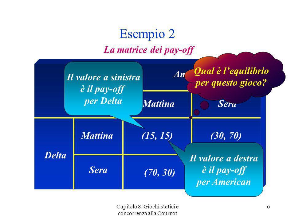 Esempio 2 La matrice dei pay-off Qual è l'equilibrio per questo gioco