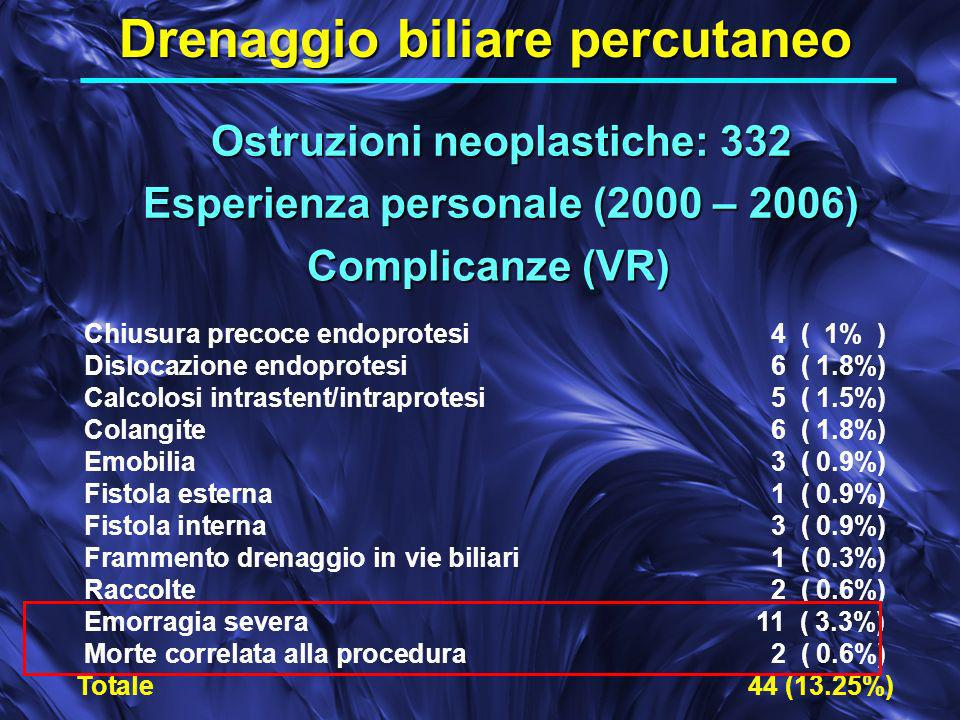 Drenaggio biliare percutaneo