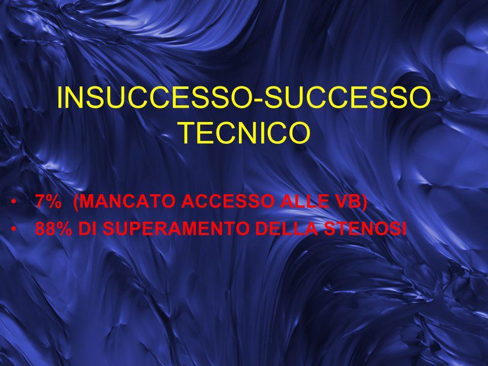 INSUCCESSO-SUCCESSO TECNICO