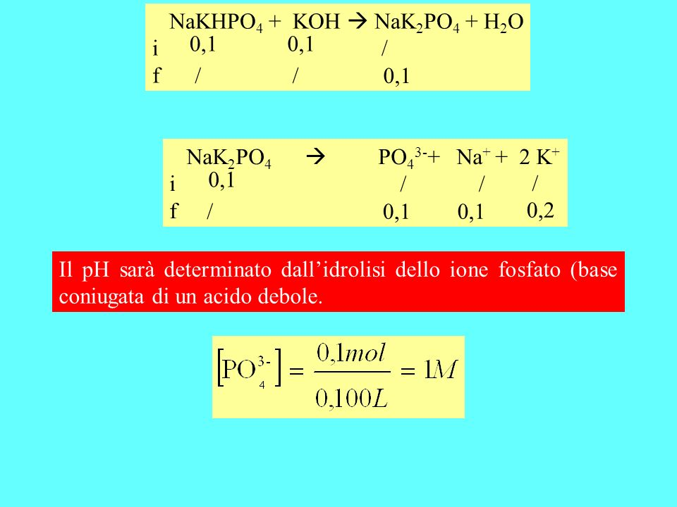 NaKHPO4 + KOH  NaK2PO4 + H2O i. f. 0,1. 0,1. / / / 0,1. NaK2PO4  PO43-+ Na+ + 2 K+