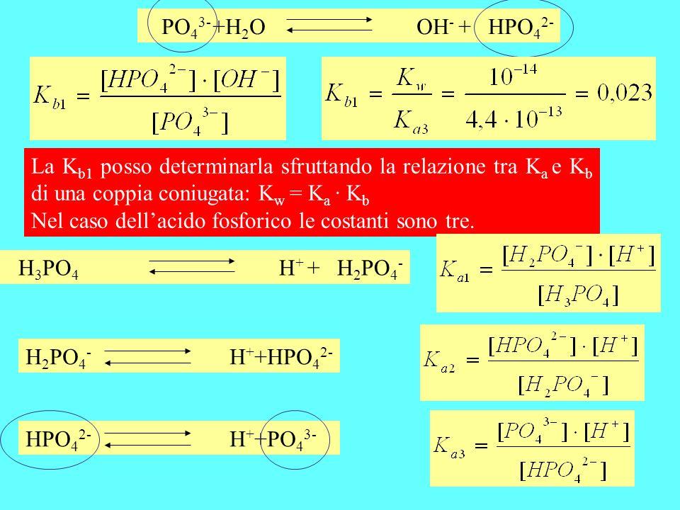 PO43- +H2O OH- + HPO42- La Kb1 posso determinarla sfruttando la relazione tra Ka e Kb di una coppia coniugata: Kw = Ka · Kb.