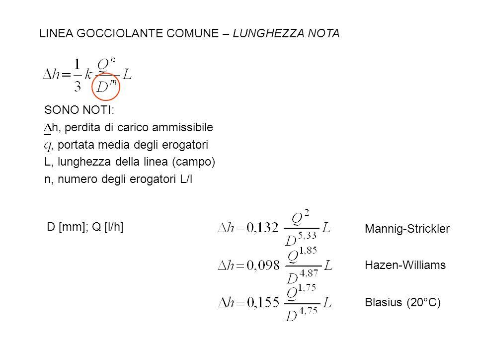 LINEA GOCCIOLANTE COMUNE – LUNGHEZZA NOTA