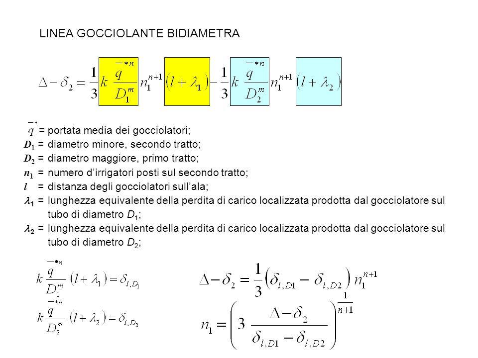 LINEA GOCCIOLANTE BIDIAMETRA