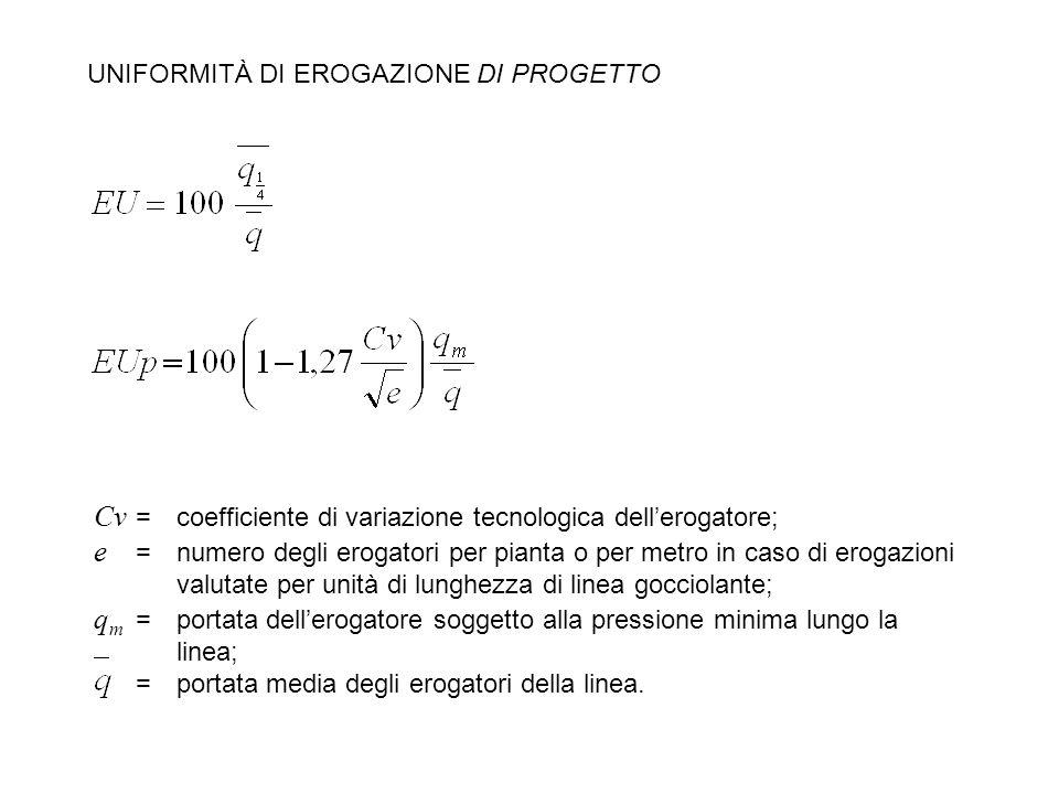 Cv = coefficiente di variazione tecnologica dell'erogatore;
