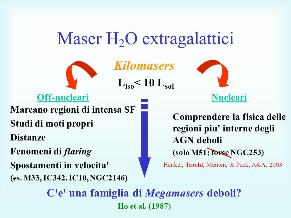 Maser H2O extragalattici