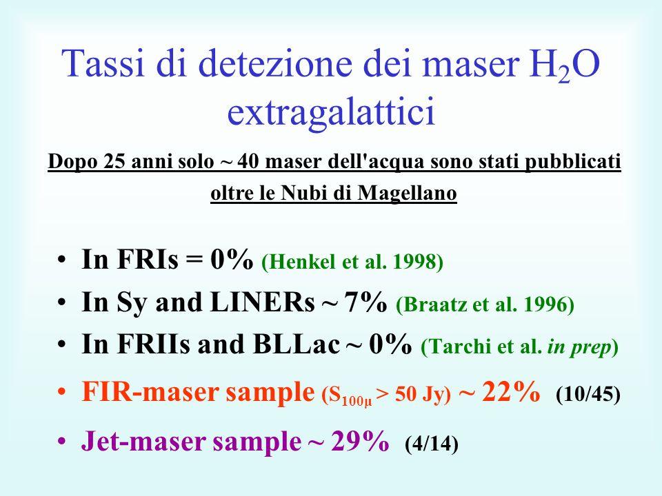 Tassi di detezione dei maser H2O extragalattici