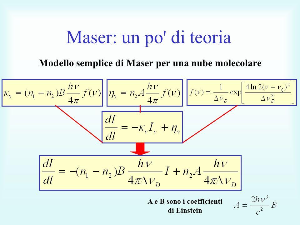 Maser: un po di teoria Modello semplice di Maser per una nube molecolare.