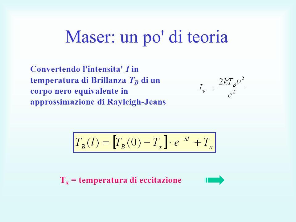 Maser: un po di teoria Convertendo l intensita I in temperatura di Brillanza TB di un corpo nero equivalente in approssimazione di Rayleigh-Jeans.