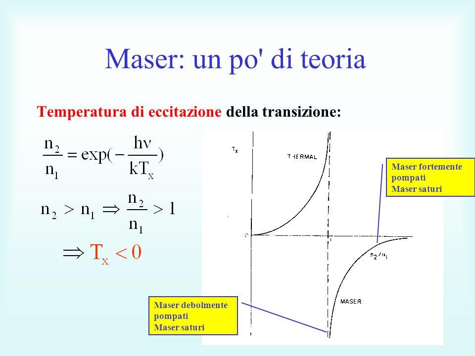 Maser: un po di teoria Temperatura di eccitazione della transizione: