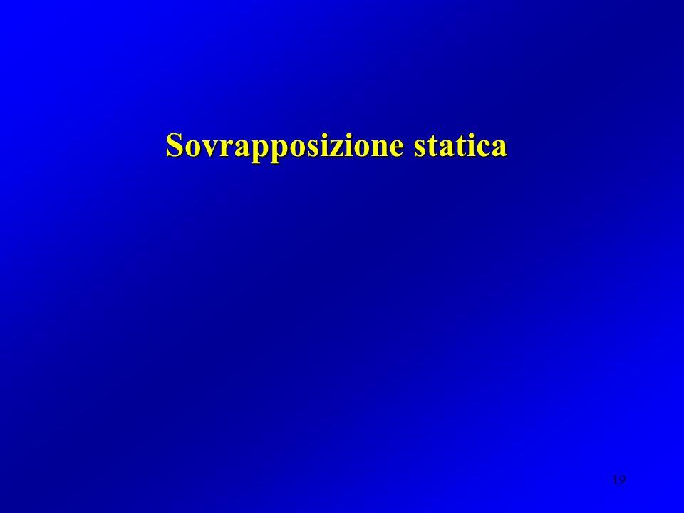 Sovrapposizione statica