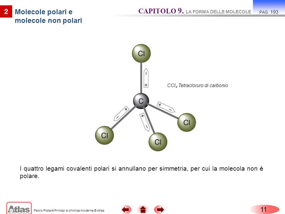 Molecole polari e molecole non polari