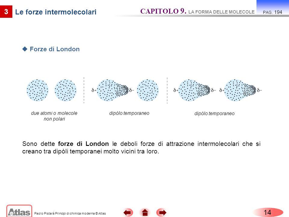 Le forze intermolecolari