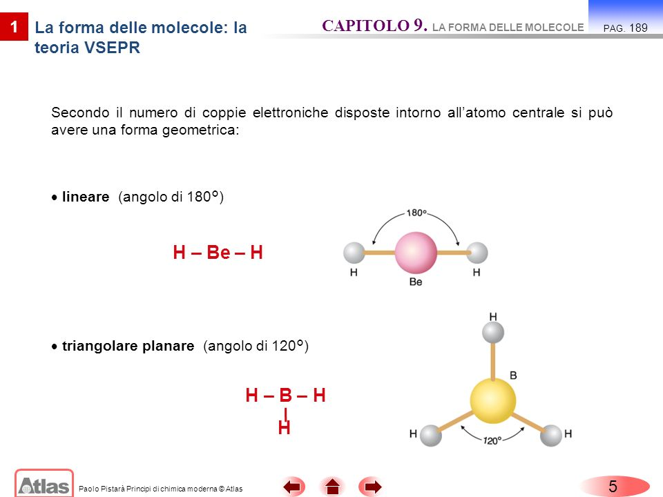 La forma delle molecole: la teoria VSEPR