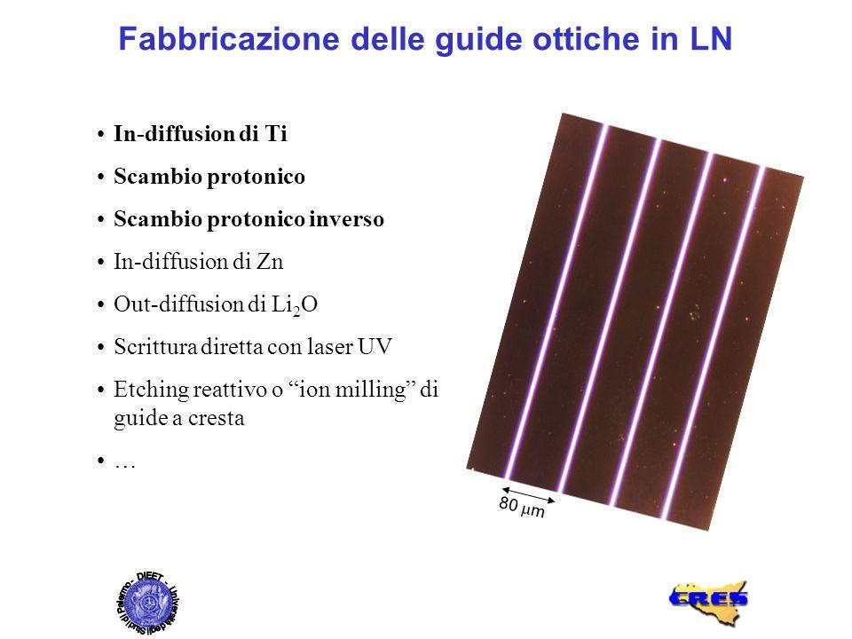 Fabbricazione delle guide ottiche in LN