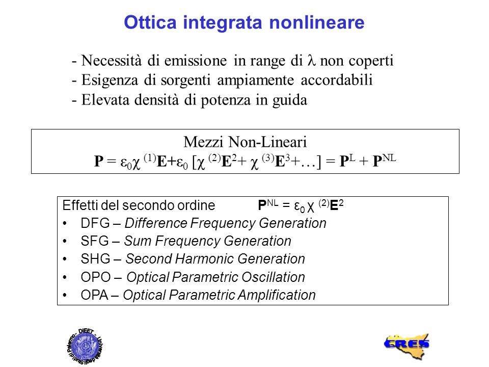 Ottica integrata nonlineare