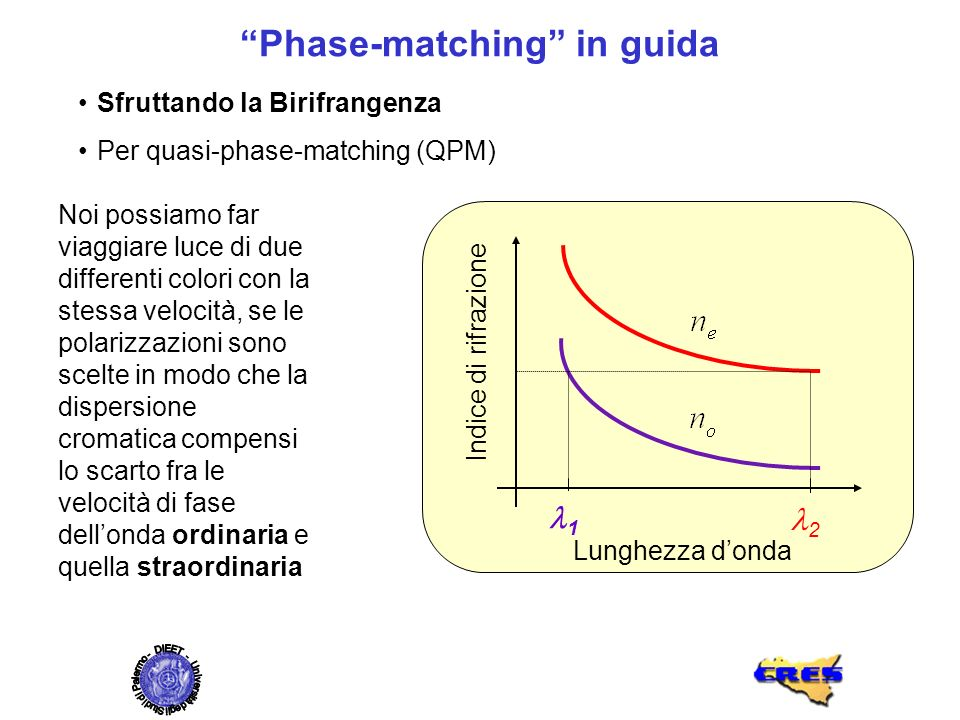 Phase-matching in guida