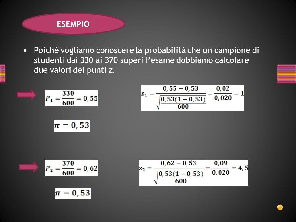 ESEMPIOPoiché vogliamo conoscere la probabilità che un campione di studenti dai 330 ai 370 superi l'esame dobbiamo calcolare due valori dei punti z.