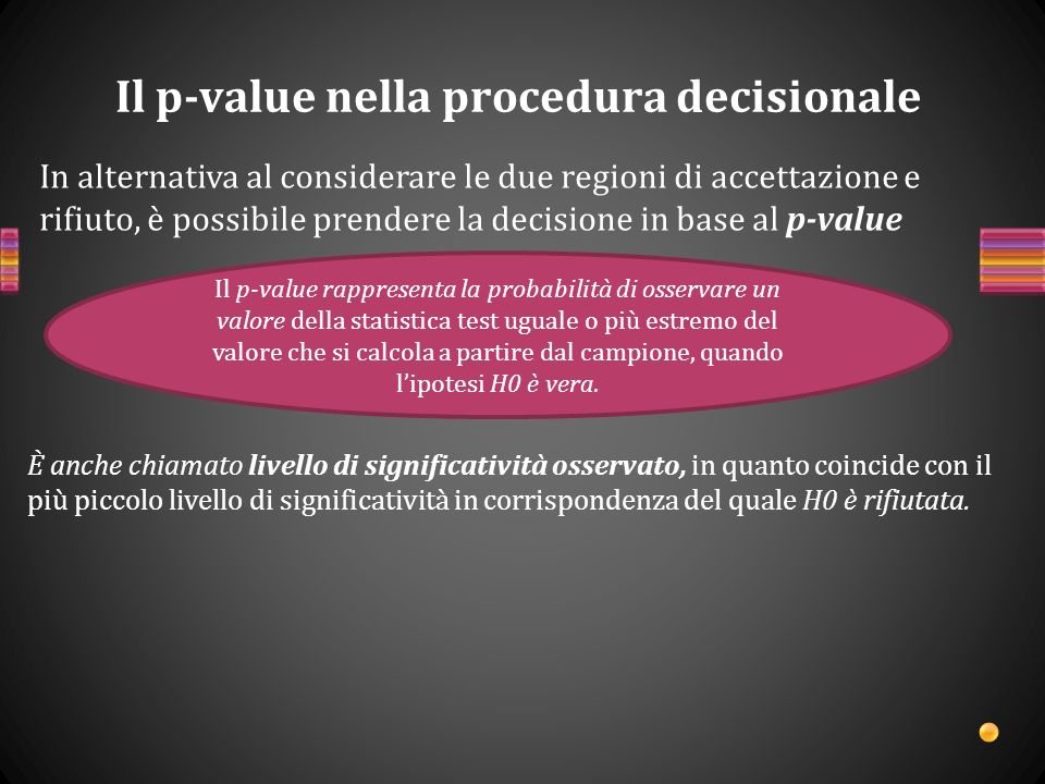 Il p-value nella procedura decisionale