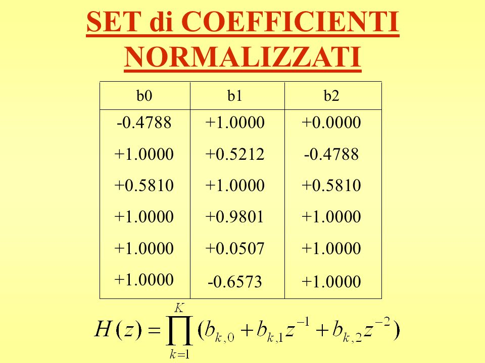 SET di COEFFICIENTI NORMALIZZATI