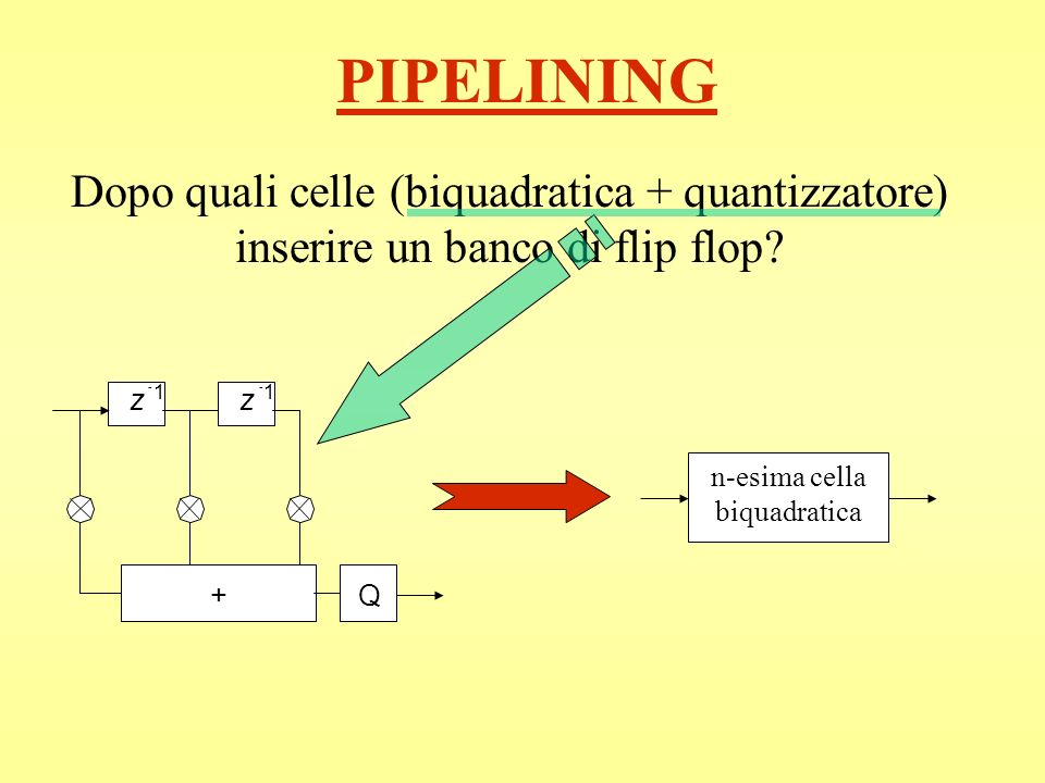 n-esima cella biquadratica