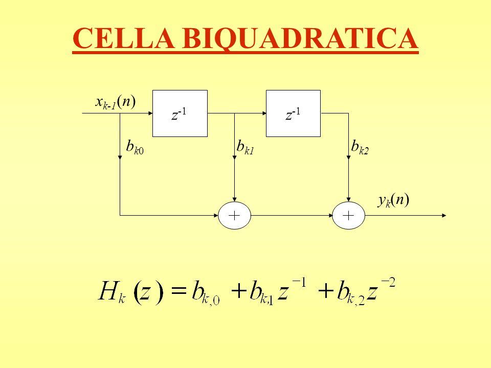 CELLA BIQUADRATICA xk-1(n) z-1 z-1 bk0 bk1 bk2 yk(n)