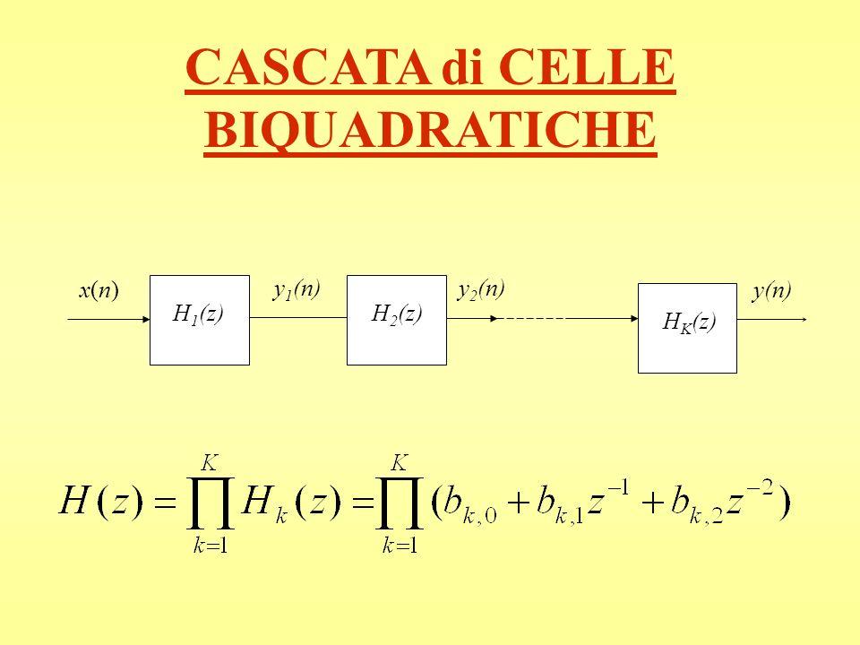 CASCATA di CELLE BIQUADRATICHE