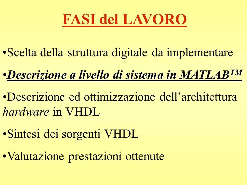 FASI del LAVORO Scelta della struttura digitale da implementare