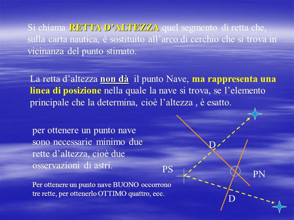 Si chiama RETTA D'ALTEZZA quel segmento di retta che, sulla carta nautica, è sostituito all'arco di cerchio che si trova in vicinanza del punto stimato.