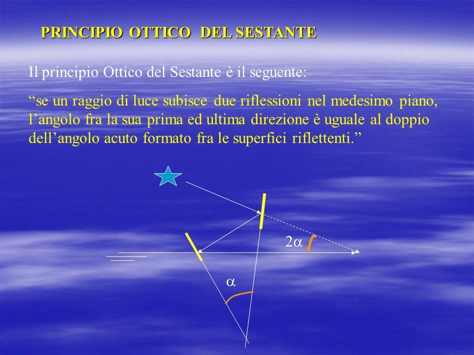 PRINCIPIO OTTICO DEL SESTANTE