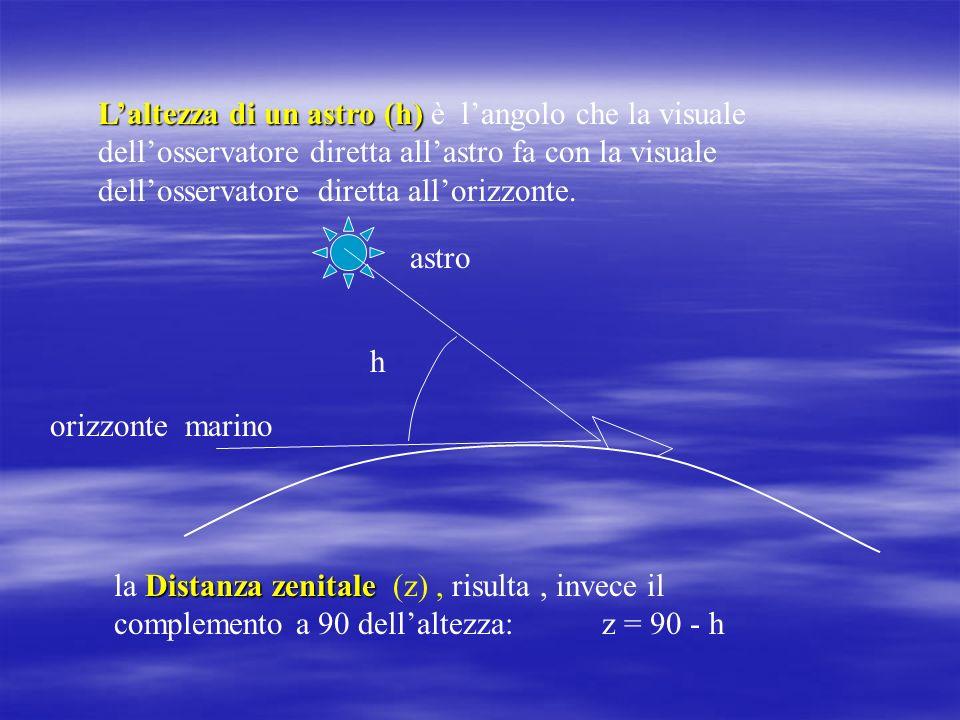 L'altezza di un astro (h) è l'angolo che la visuale dell'osservatore diretta all'astro fa con la visuale dell'osservatore diretta all'orizzonte.