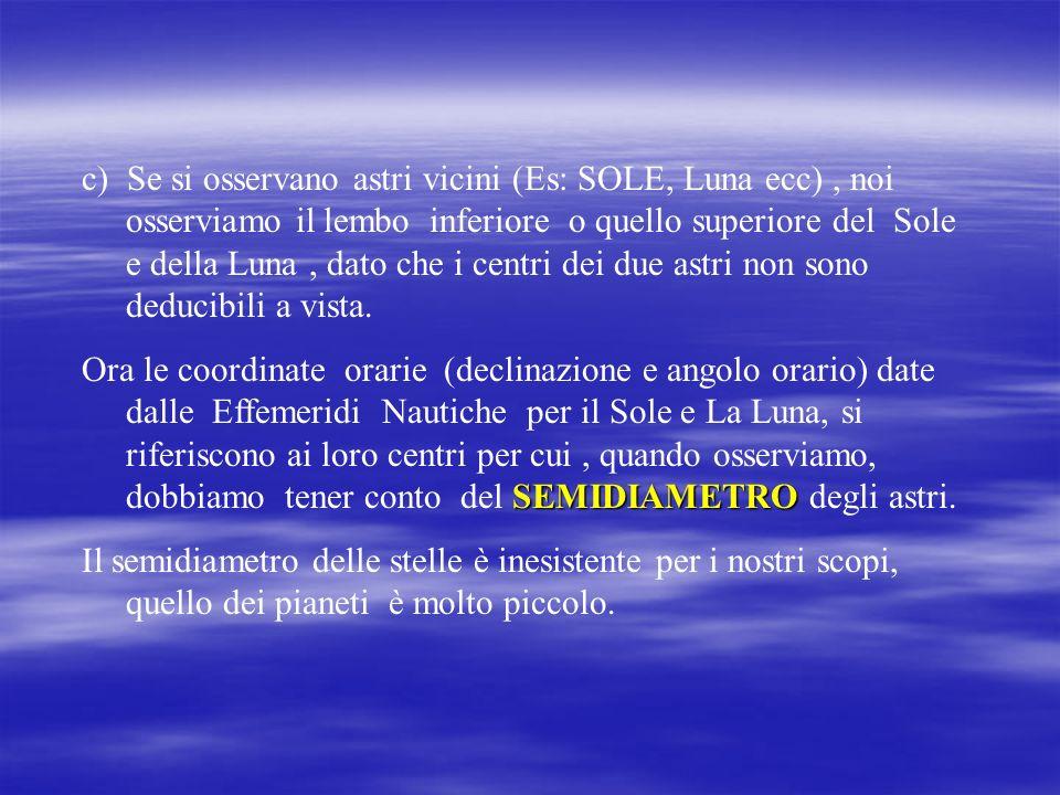 c) Se si osservano astri vicini (Es: SOLE, Luna ecc) , noi osserviamo il lembo inferiore o quello superiore del Sole e della Luna , dato che i centri dei due astri non sono deducibili a vista.