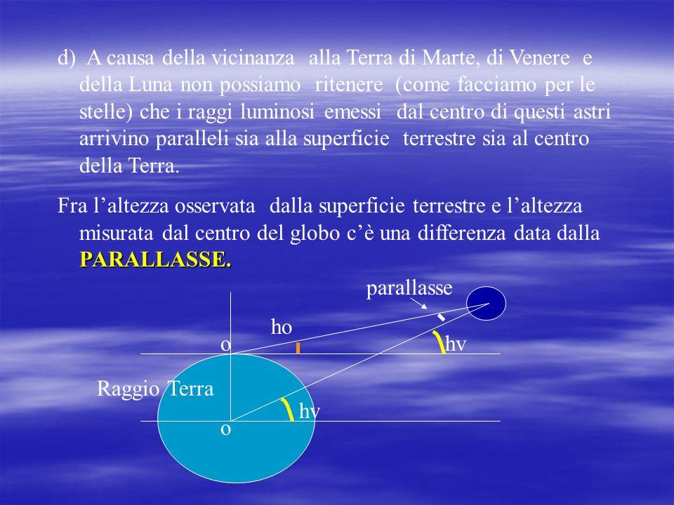 d) A causa della vicinanza alla Terra di Marte, di Venere e della Luna non possiamo ritenere (come facciamo per le stelle) che i raggi luminosi emessi dal centro di questi astri arrivino paralleli sia alla superficie terrestre sia al centro della Terra.